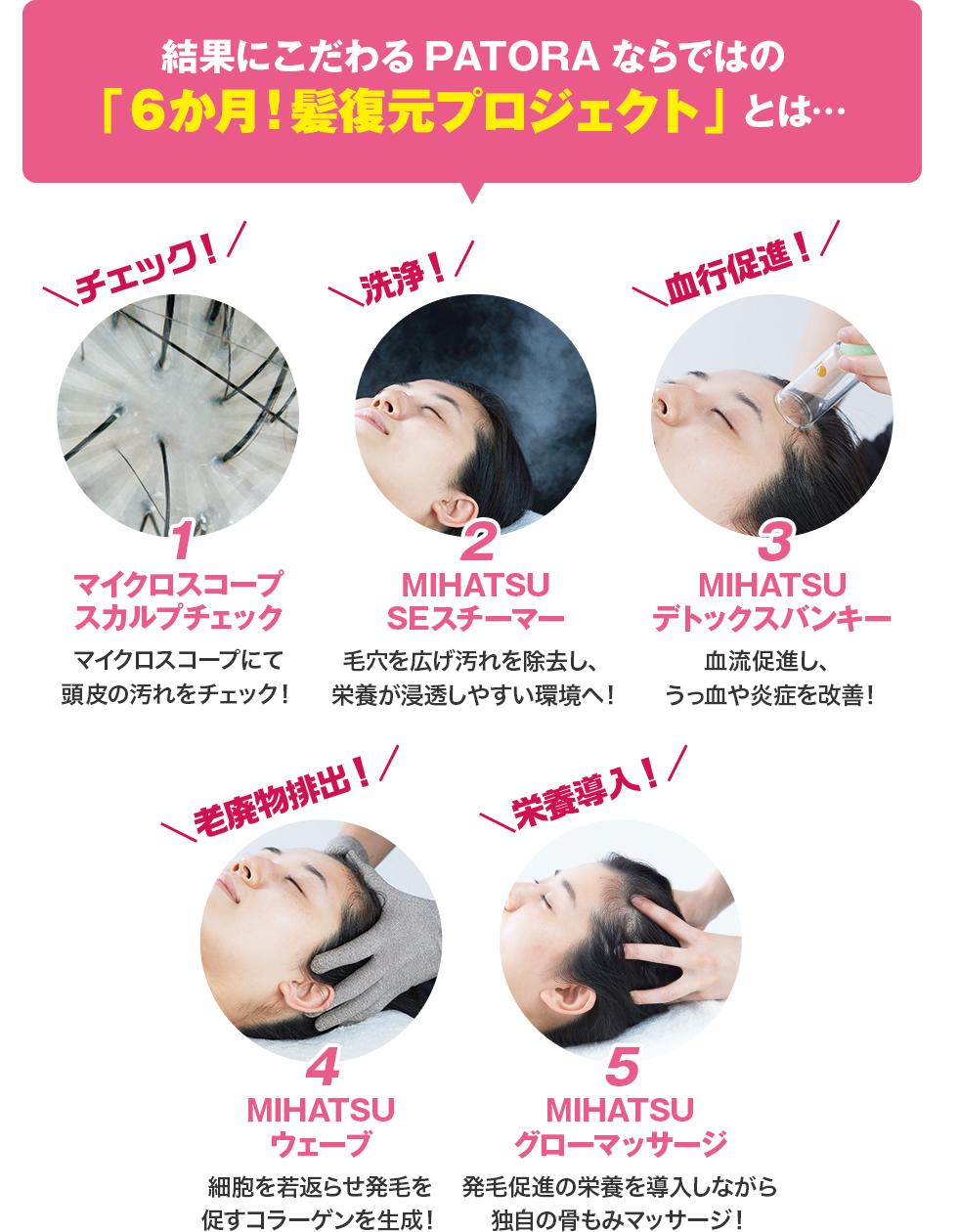 6か月!髪復元プロジェクト