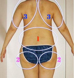 ダイエット(体重の減少)と美しいスタイルは別物